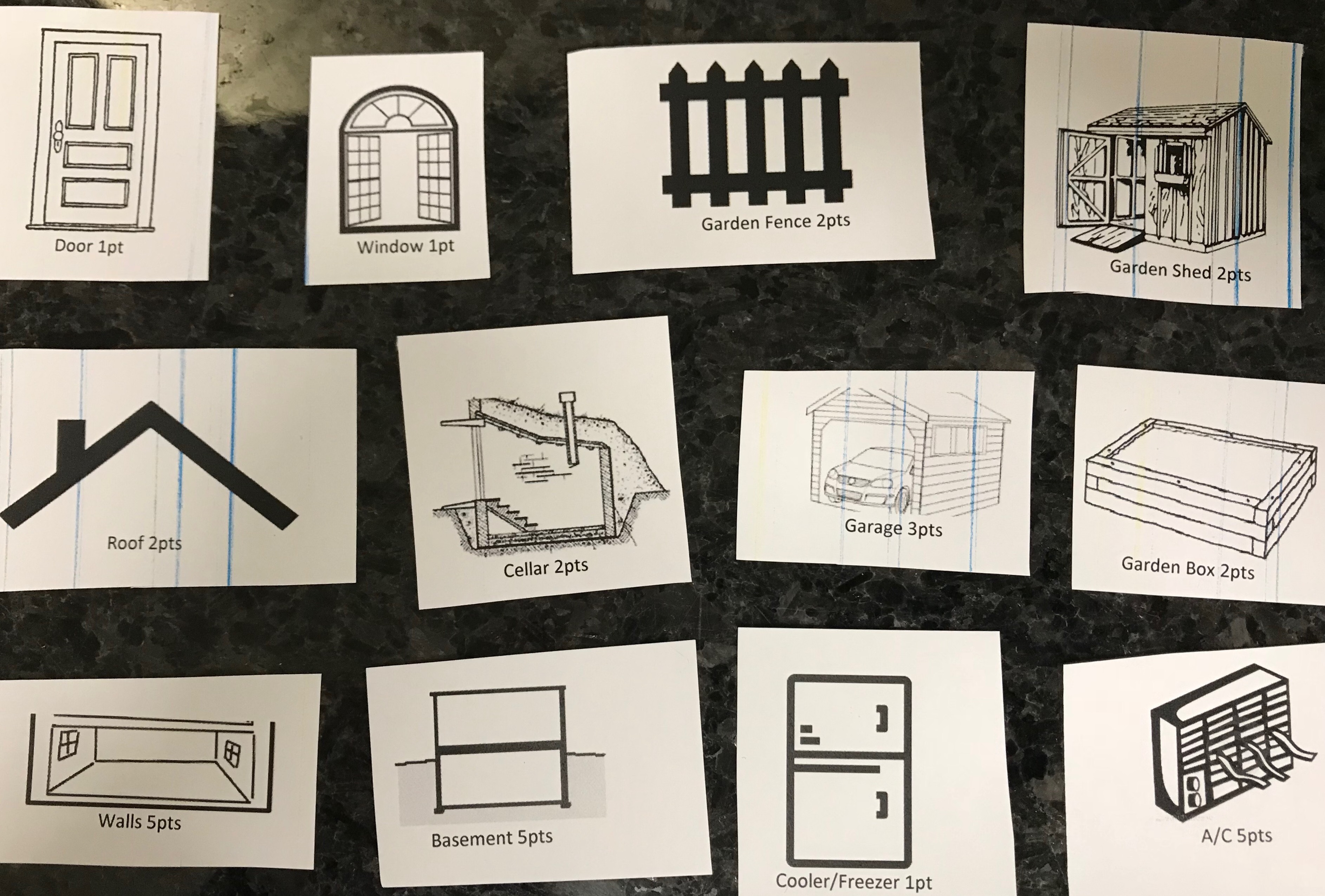 Story cards for various parts of a house