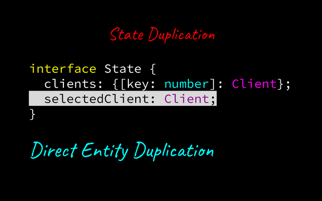 direct entity duplication code example.